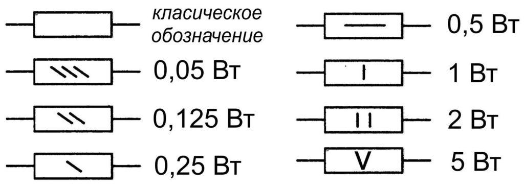 Схематическое изображение резисторов разной мощности. Мощность резистора на схеме