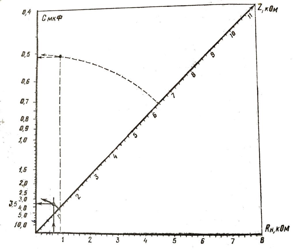 номограмма для расчета понижающего конденсатора